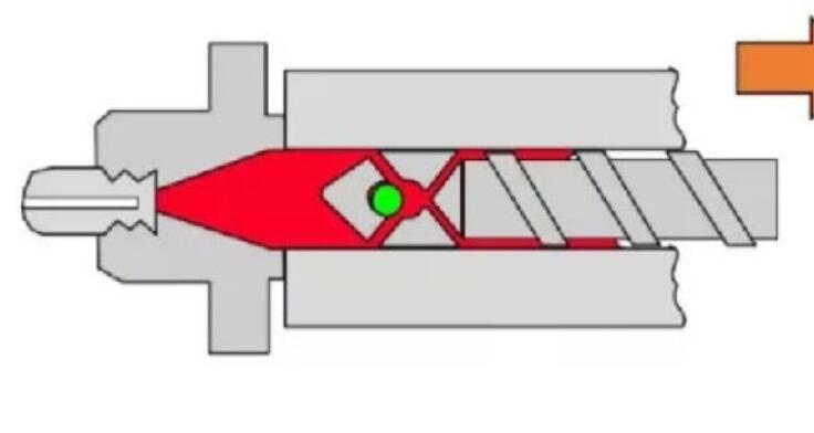 TPU注射成型—注射機及其性能參數